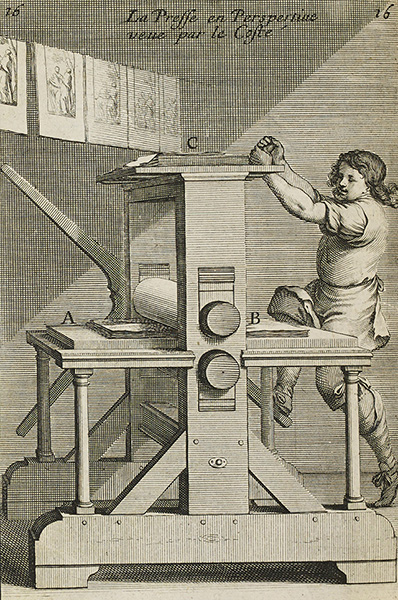 Detail of copper plate printing press from Abraham Bosse's Traicté des Manieres de Graver en Taille Douce....& d'en Construire la Presse (Paris, 1645). Christ Church Library AG.7.18.
