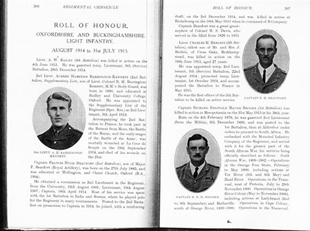 Roll of Honour featuring Captain FH Beaufort